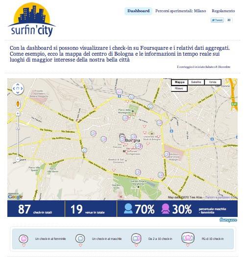 Foursquare: monitorare i check-in e ricavarne informazioni