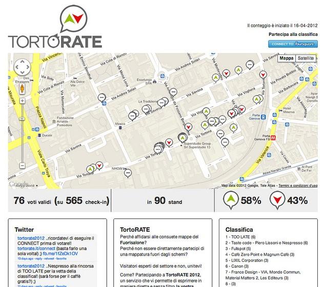 [Caso Studio] Foursquare come sistema di voto al Fuorisalone 2012