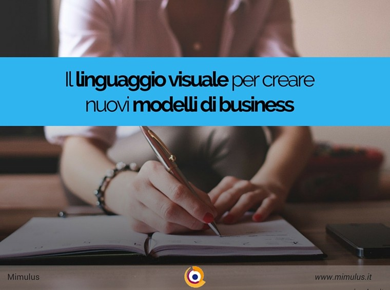 Cos'è un Business Model Canvas