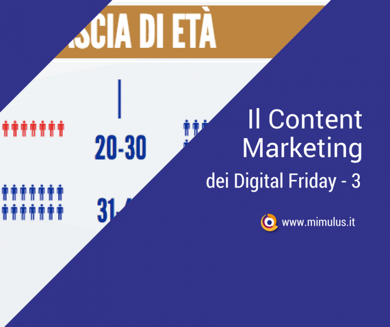 Come gestire un piano di Content Marketing (parte 3)