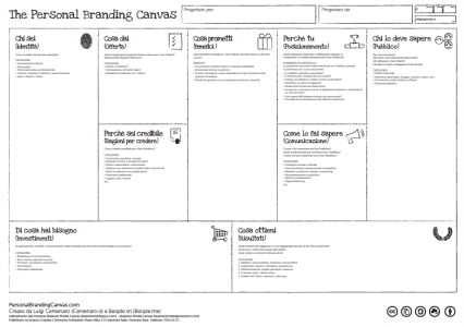 Personal Branding Canvas - Mimulus